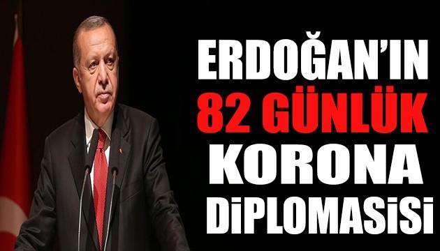 Erdoğan'ın 82 günde liderlerle 'korona diplomasisi'