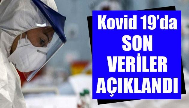Sağlık Bakanlığı, Kovid 19'da son verileri açıkladı